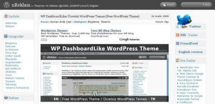 Темы клоны для WordPress