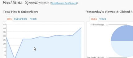 Feed Stats for WordPress